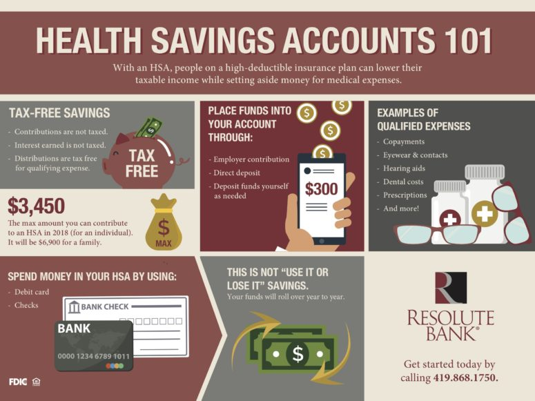 HSA Infographic Resolute